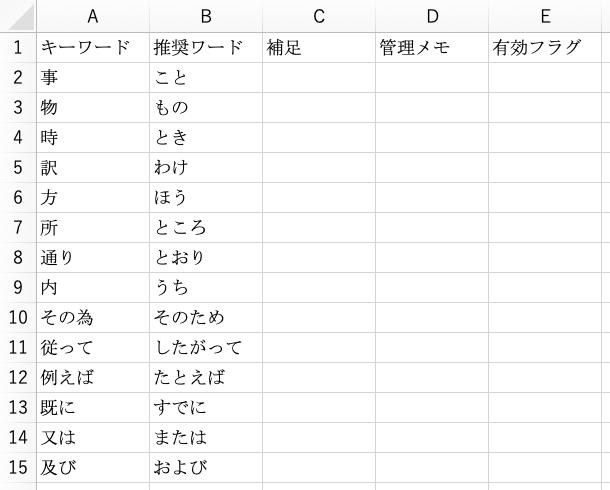 文賢(オリジナルルールの追加CSV)